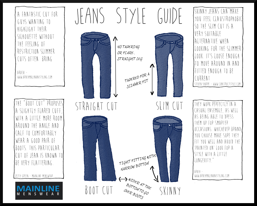 How To Pick The Right Pair Of Jeans Mainline Menswear Blog