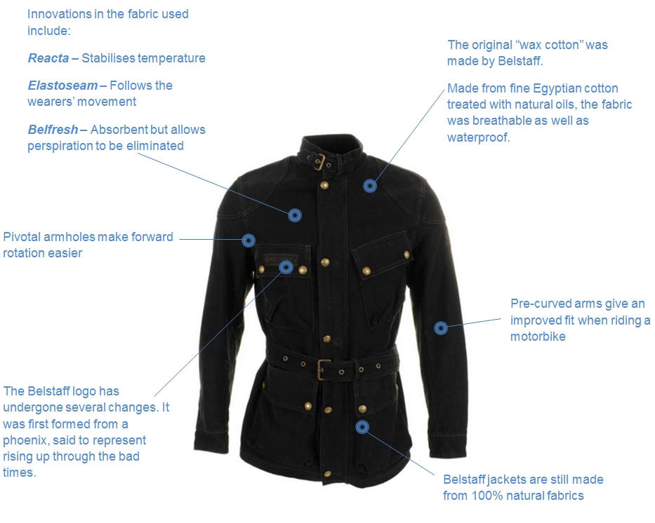 Belstaff - The Science Behind the Brand