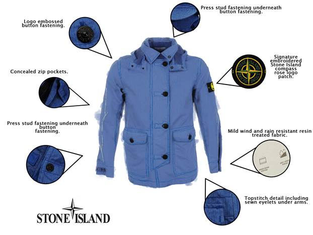 Stone Island Key Features