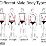 Men: How To Dress For Your Body Shape